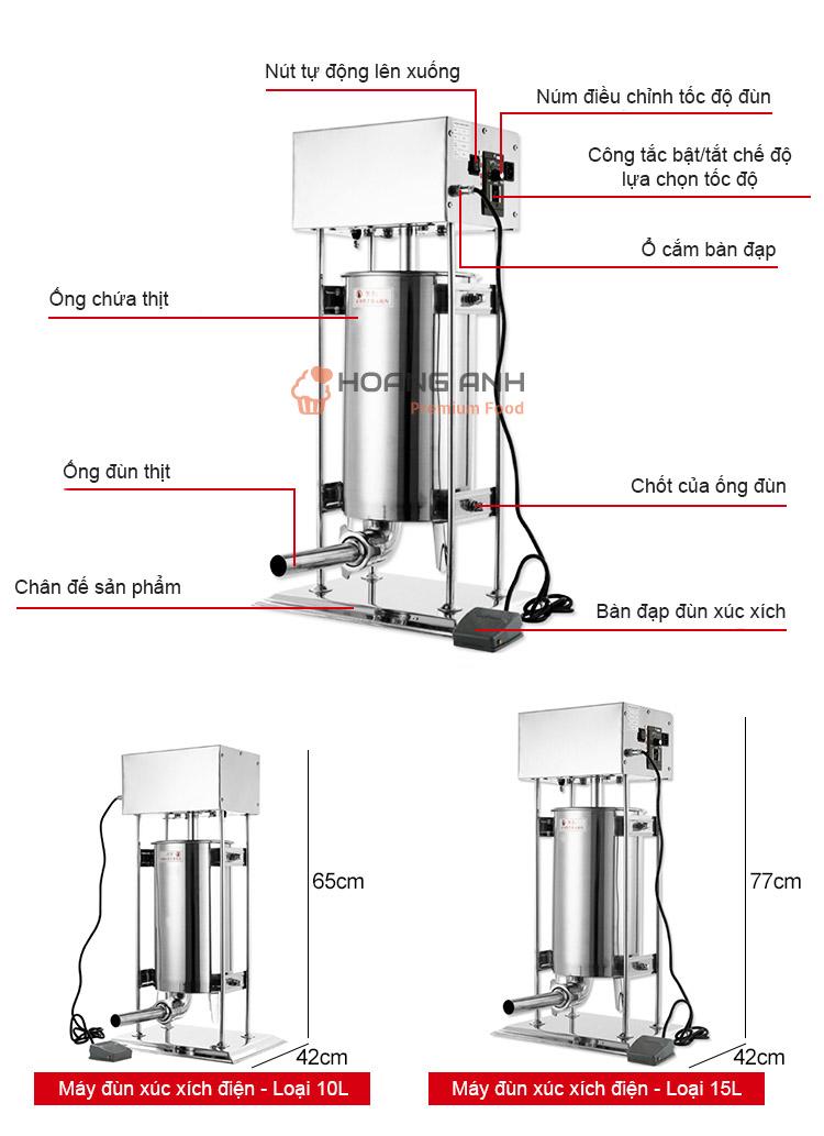 Các bộ phận trên máy đùn xúc xích bằng điện
